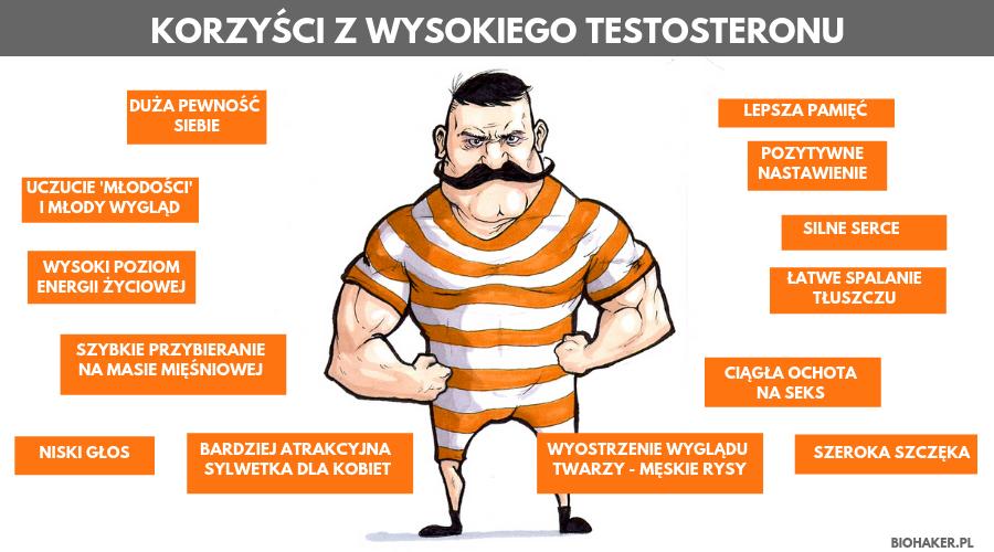 korzyści z wysokiego testosteronu