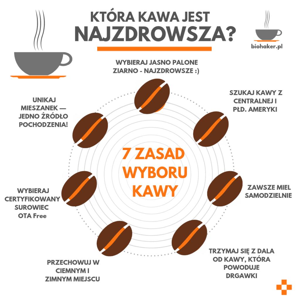 zdrowa kawa