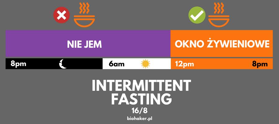 IF dieta Intermittent Fasting