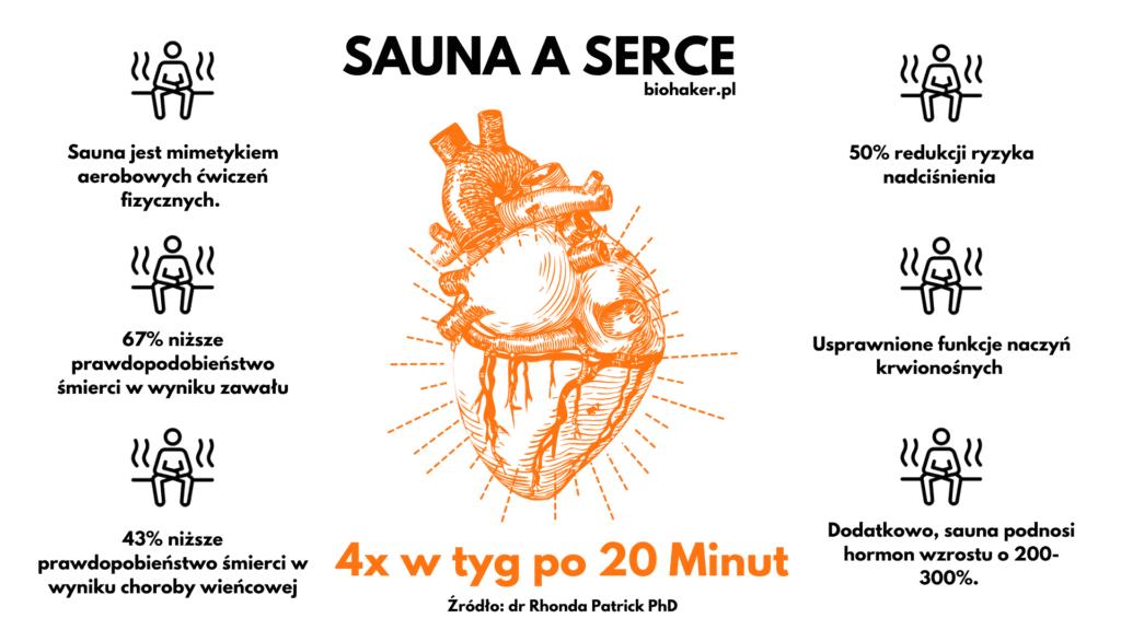 Sauna na serce