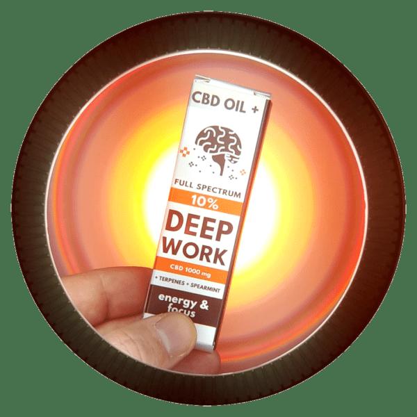olejek CBD deep work round icon